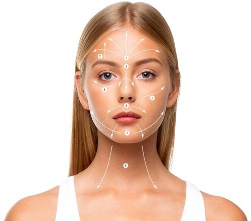 Silk'n Skinera mikrodermabráziós bőrcsiszoló kezelendő területek