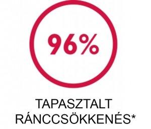 Silk'n ikon: 96%-os ránccsökkenés